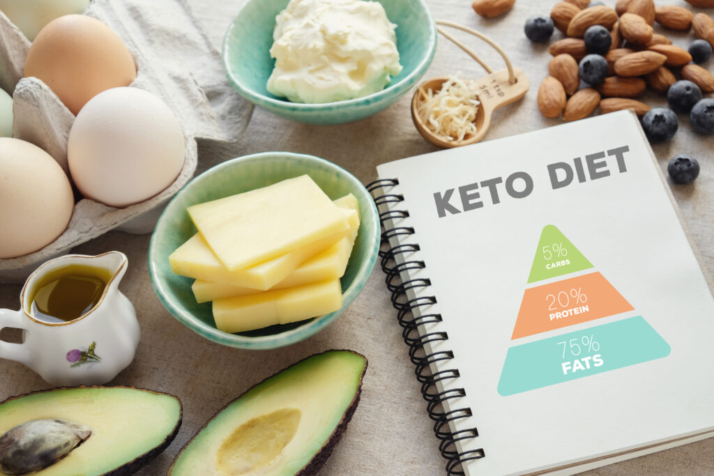 The Keto Diet Shopping List For Beginners